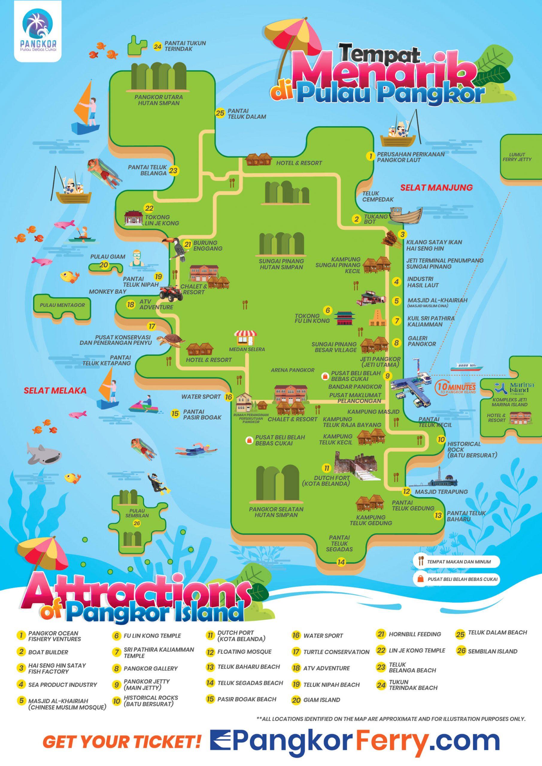 Pangkor Island Map or Pangkor Island Tourist Map